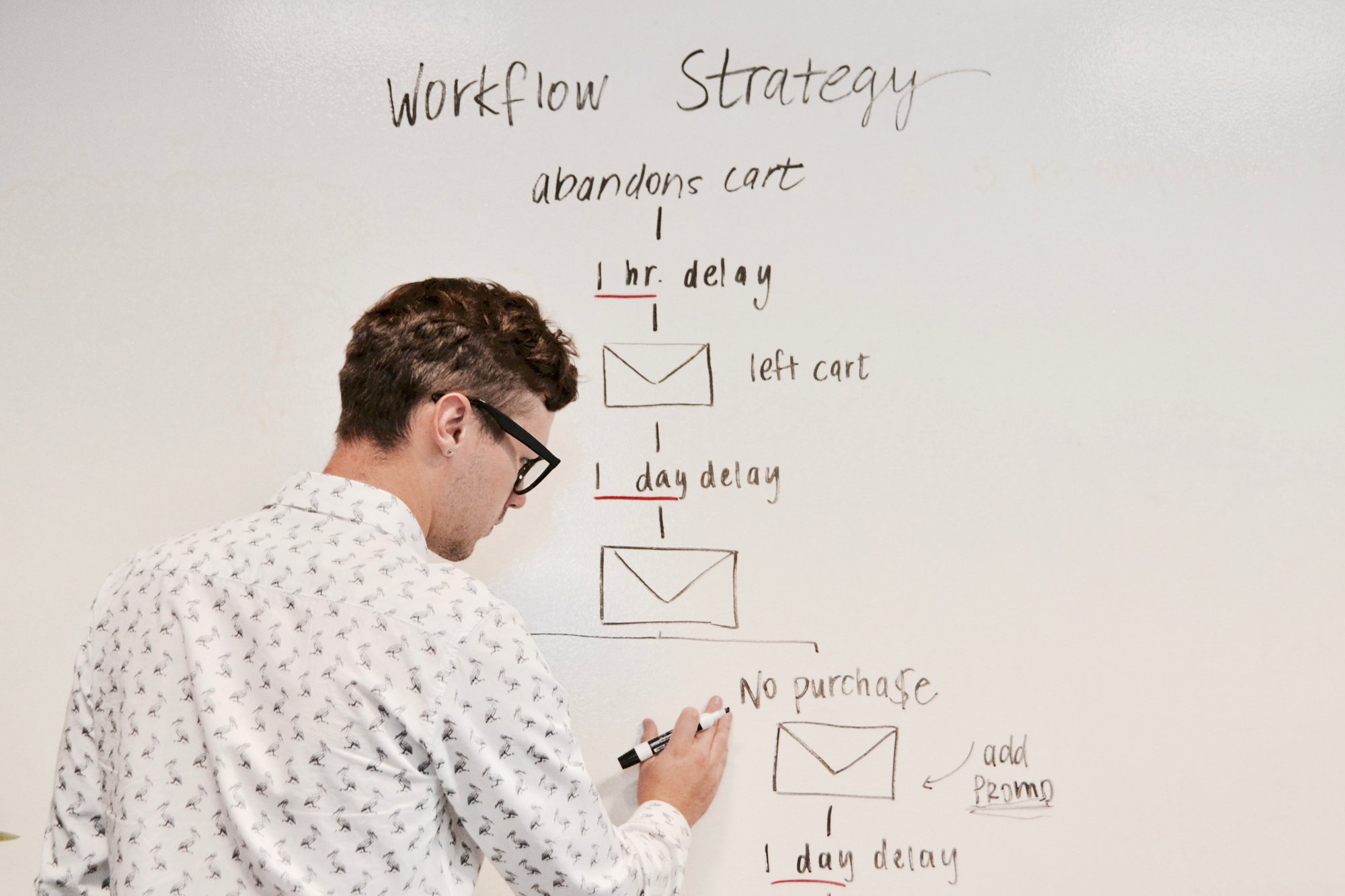 Winning Outbound Sales Strategies to Drive Engagement